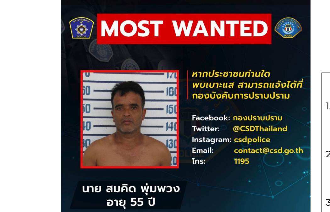 "True Crime Show on Serial Killer Dubbed ""Thailand's Jack the Ripper"""